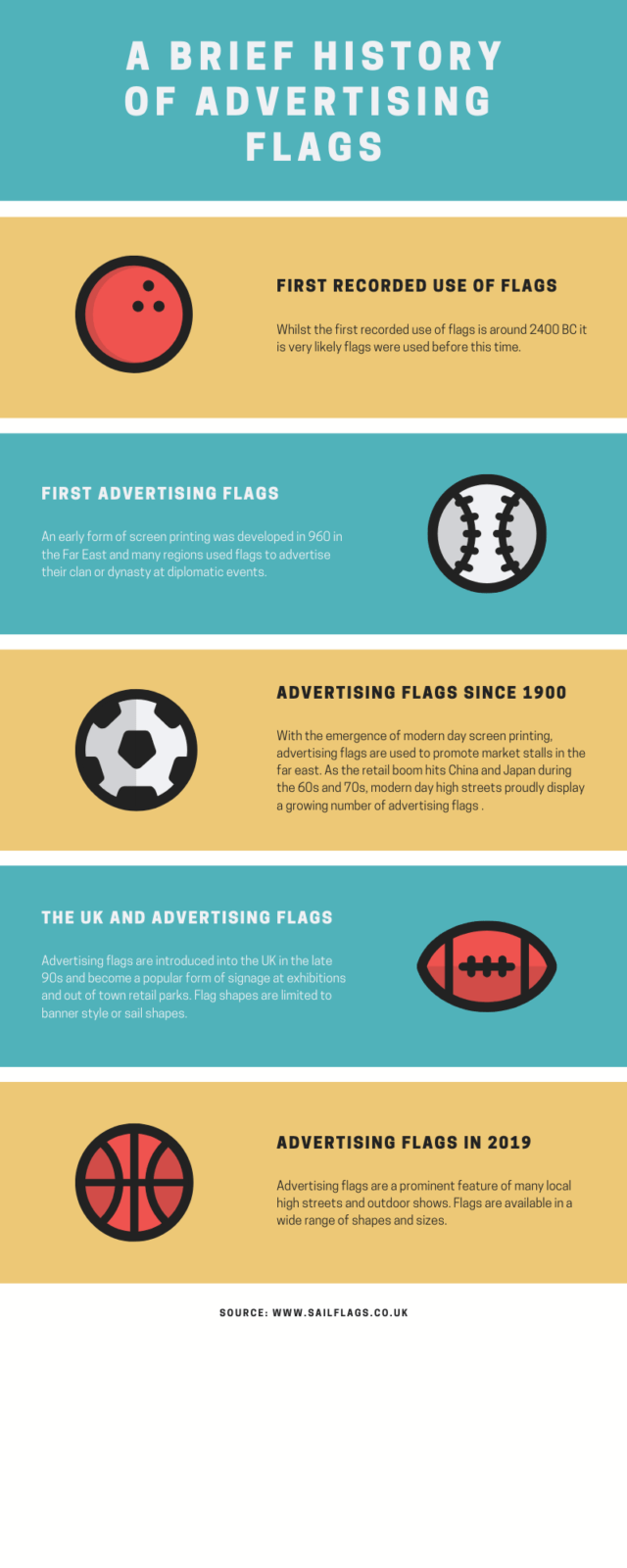 a brief history of advertising flags